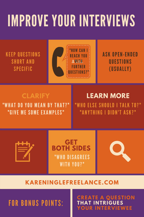 Improve the way you interview with these tips for asking the right questions.
